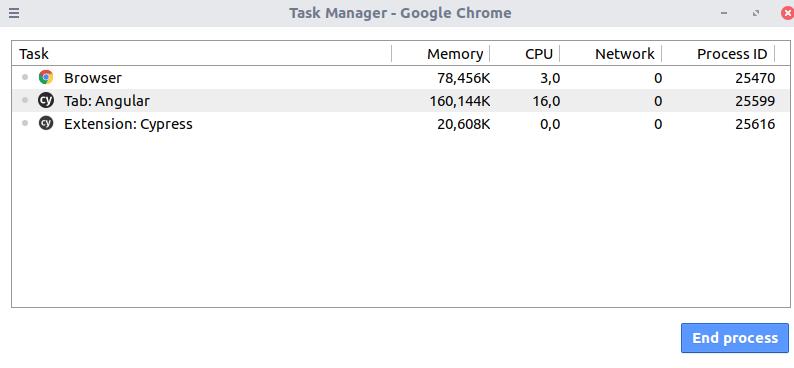 36df833851fc8 Cypress slows down drastically over long runs - restart renderer ...