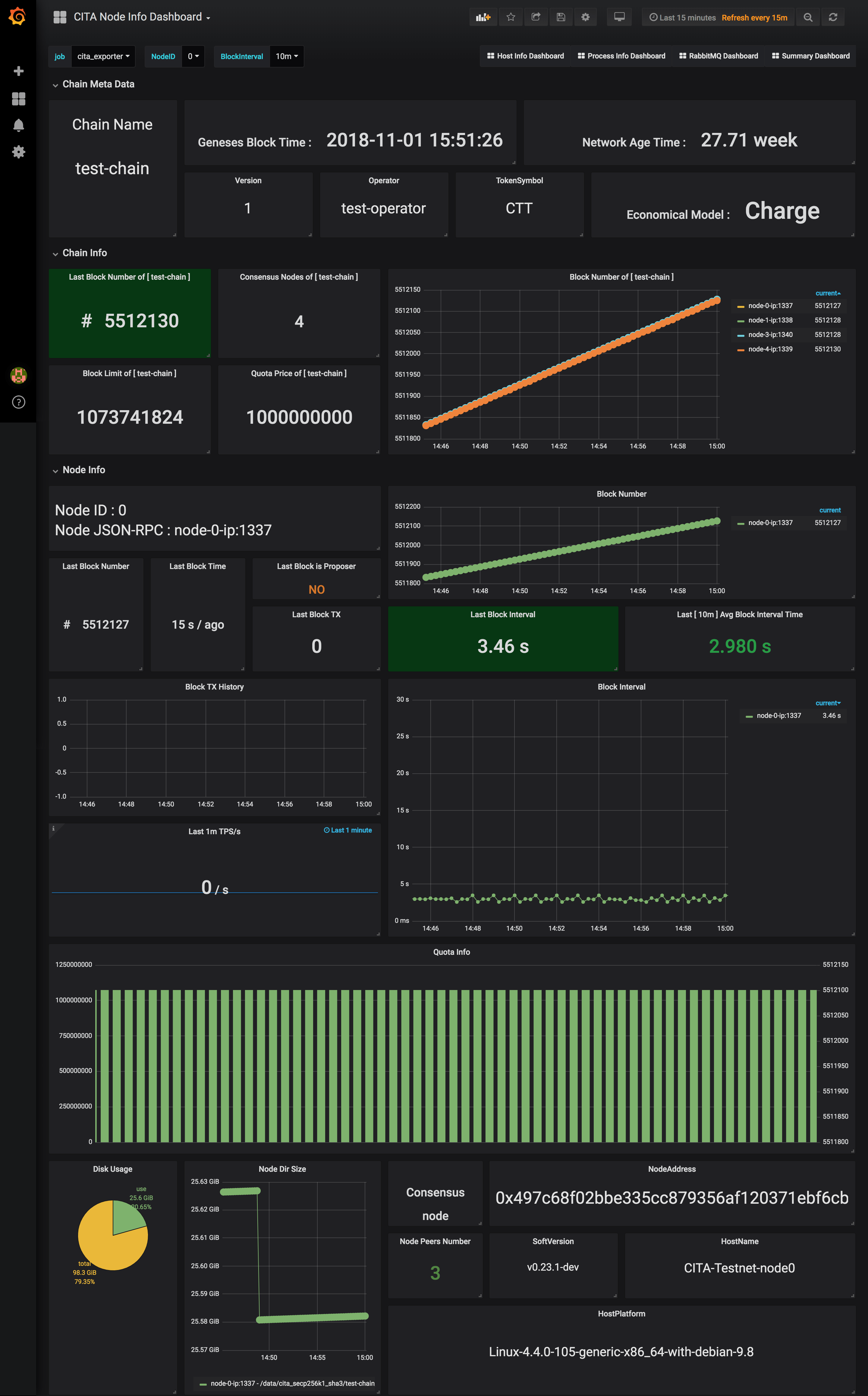 cita-node-info-dashboard-demo-fs8
