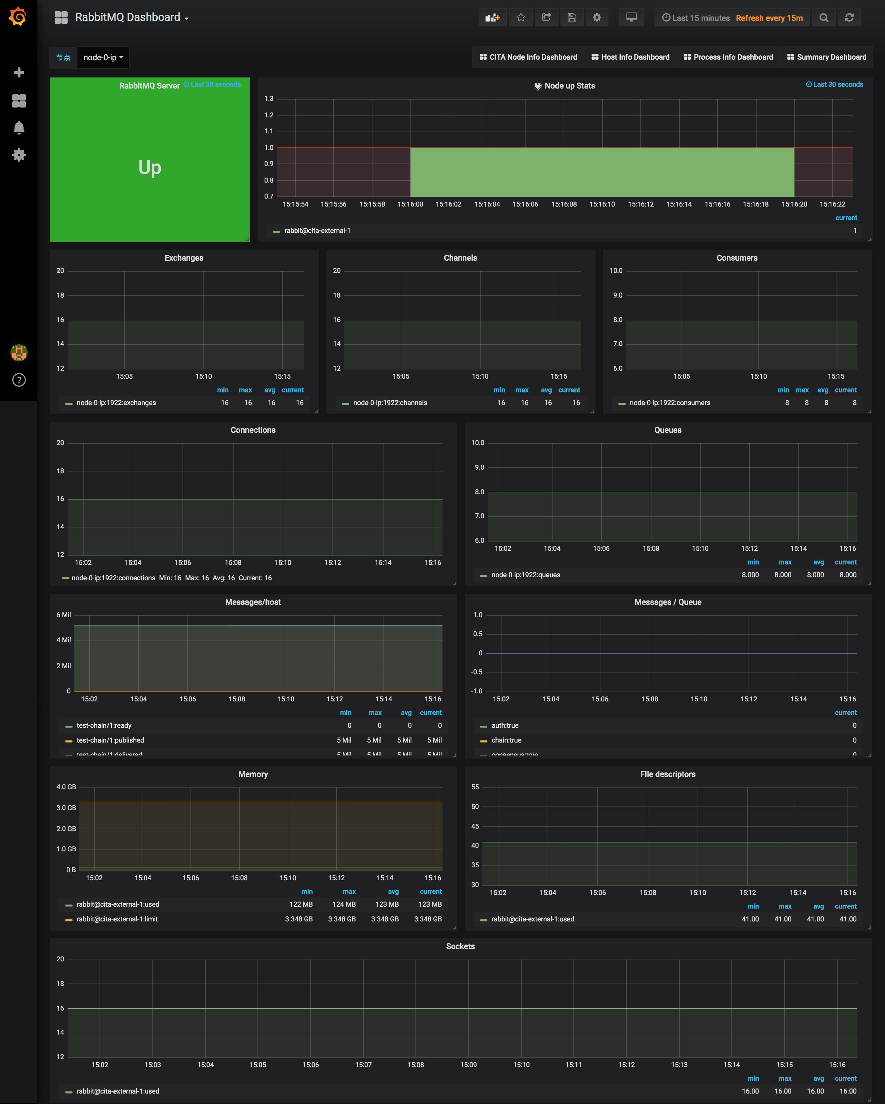rabbitmq-dashboard-demo-fs8