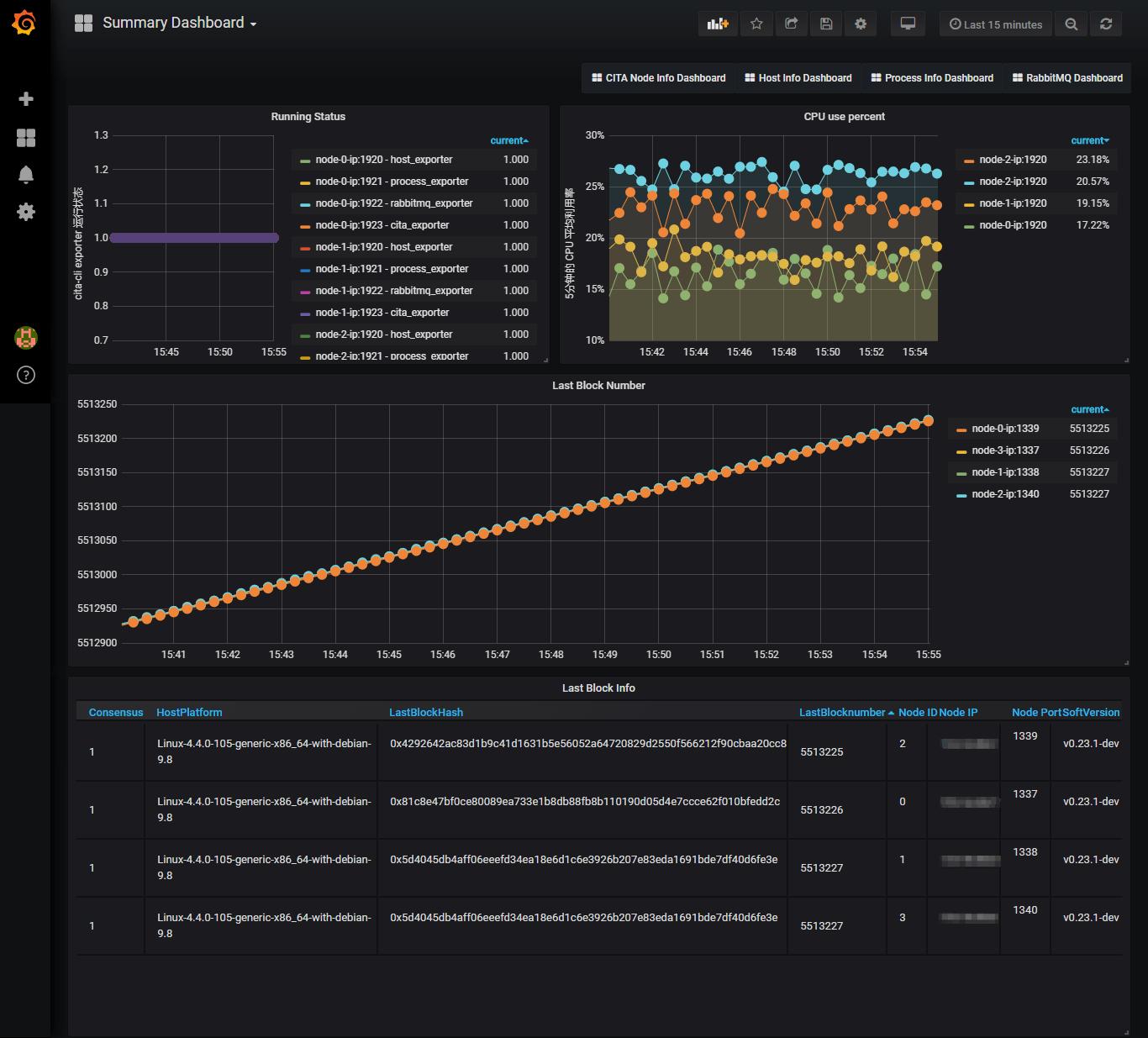summary-dashboard-demo-fs8