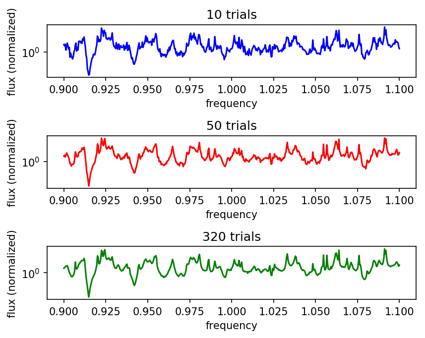 normalized_trials