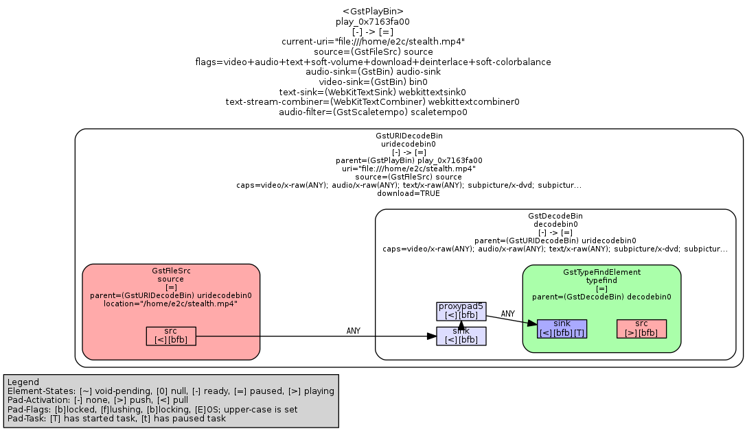 cog renderer crash when playing mp4 · Issue #55 · Igalia/meta-webkit