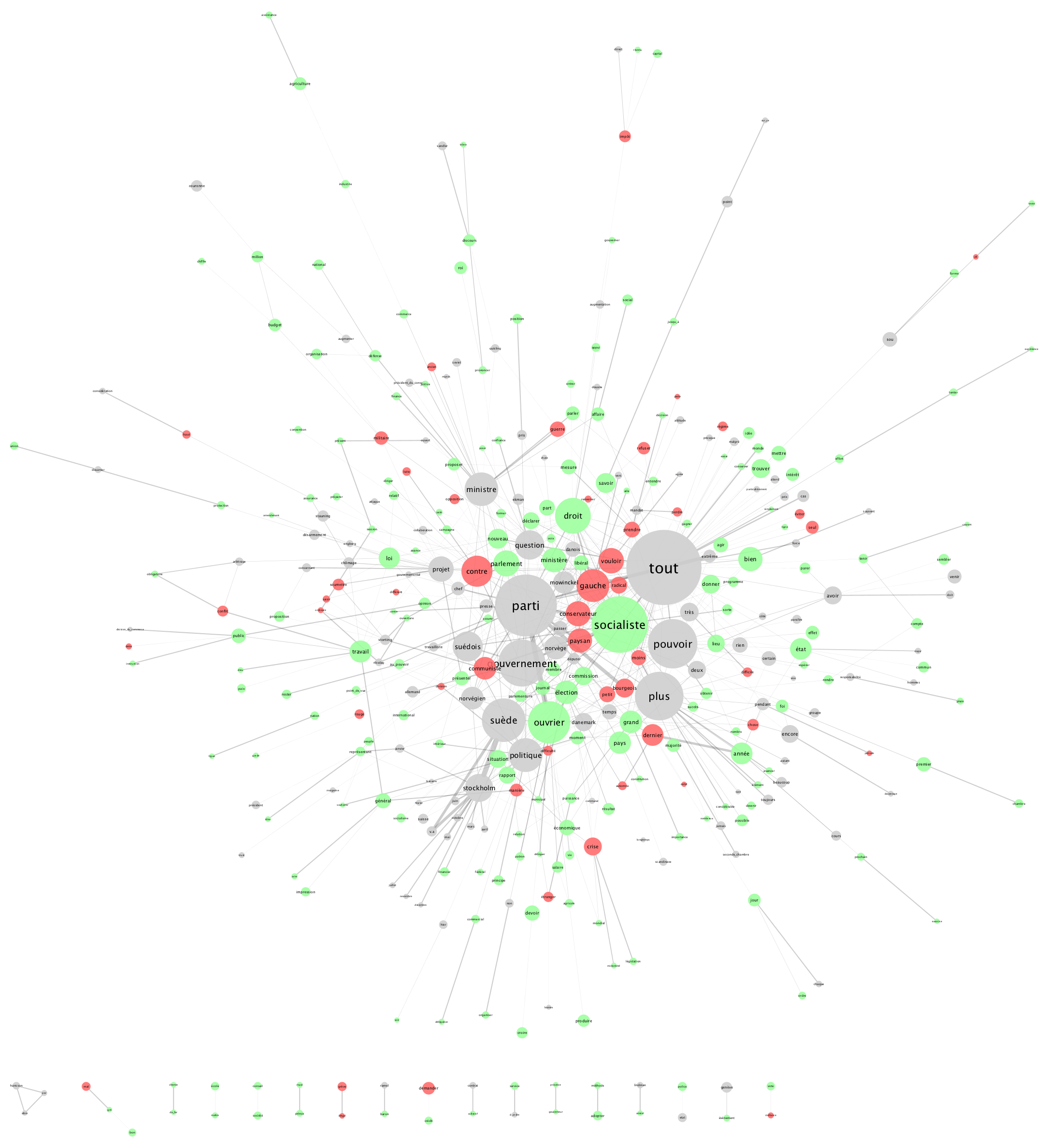 feature coocurrence as a graph -> fcg or fcm_graph ? · Issue