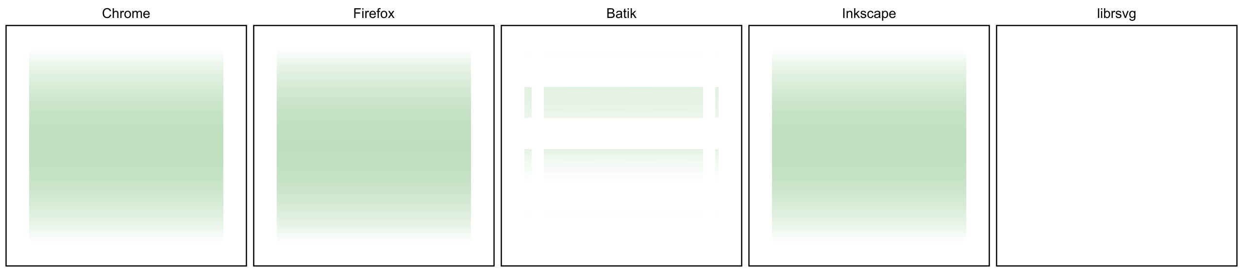 css-masking-1] Mask on mask behavior · Issue #328 · w3c/fxtf