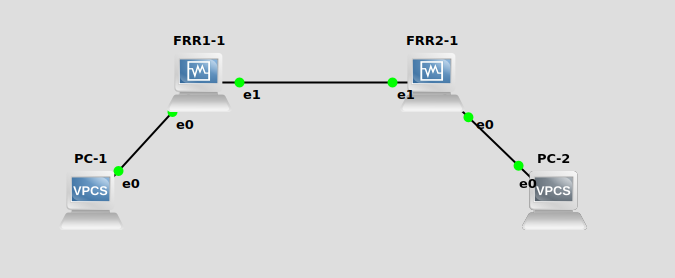 Most simple BGP configuration example ever doesn't work