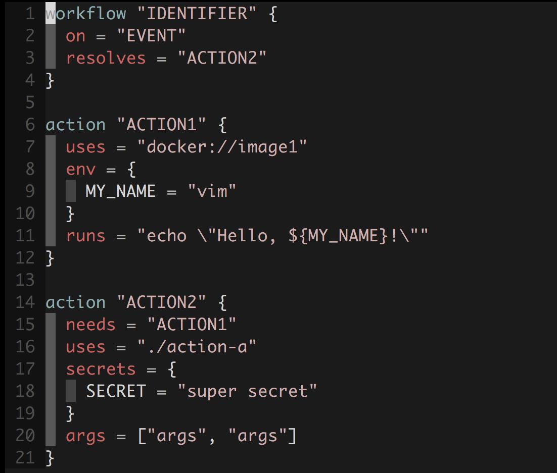 github-actions