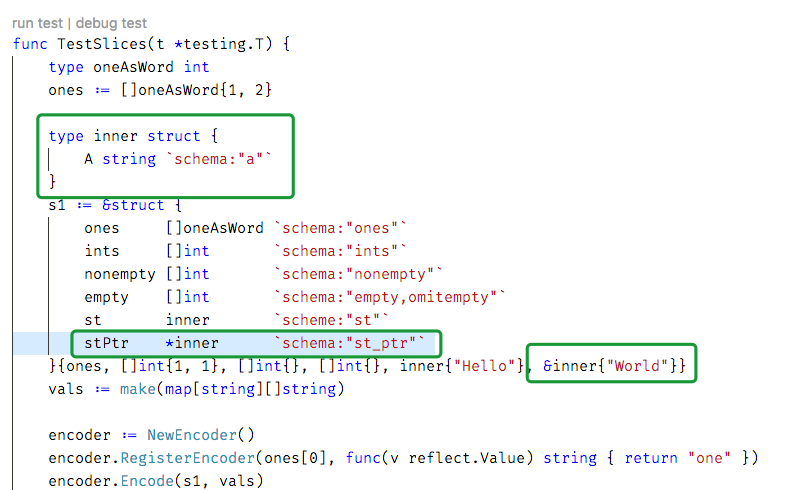 Encode() will panic if struct contains field of struct
