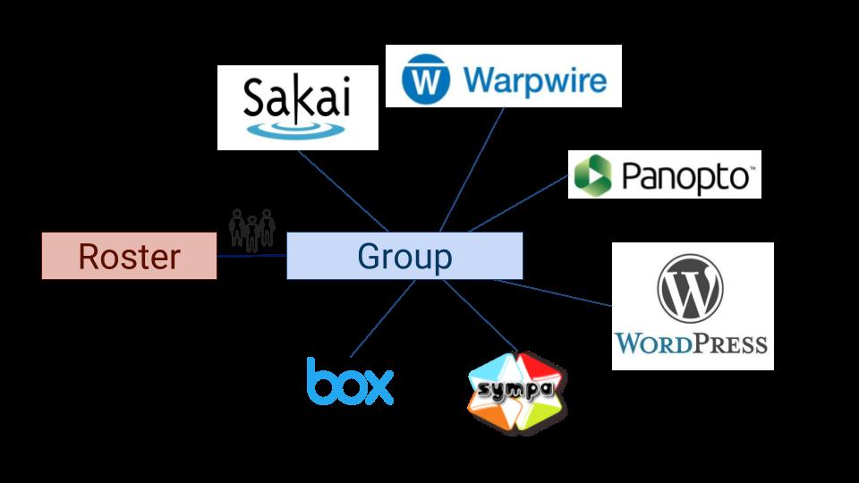 kits-concept-diagram