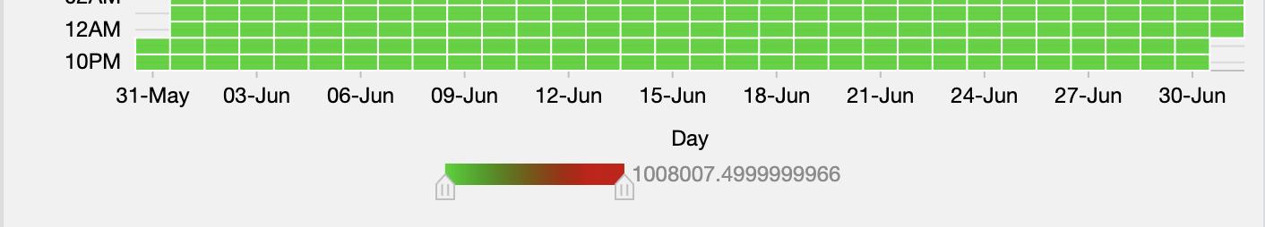 Screenshot 2021-07-19 at 7 31 36 PM