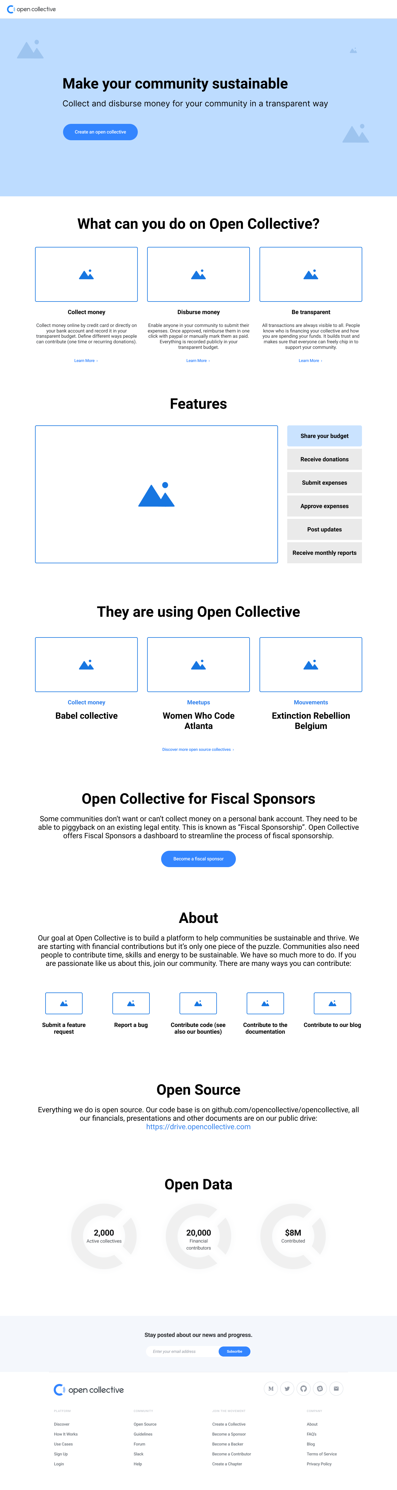 Wireframe Home page open collective B