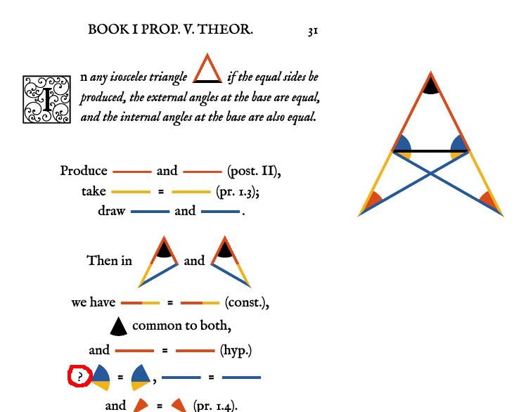Fell Types Unicode Math Issue 34 Jemmybuttonbyrne Euclid Github