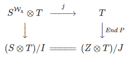 Add mathjax support for rendering inline math issue 25 theam even if it is slower it allows using some non standard latex packages like amscd which allows one to make commutative diagrams like ccuart Images