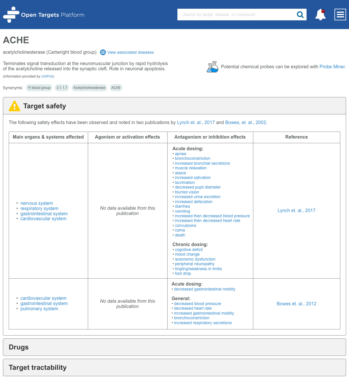 safety_data_mockup_target_profile_page_gh