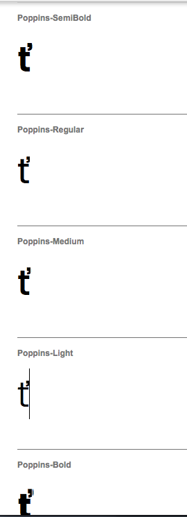 Poppins font character problem · Issue #351 · google/fonts · GitHub
