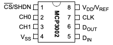 MCP3002-pins