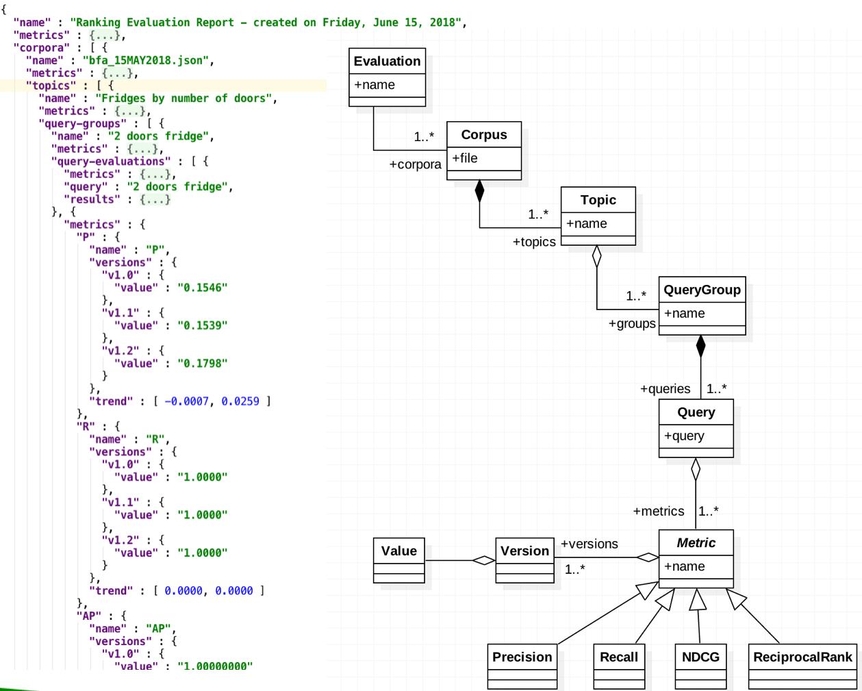 evaluation_output