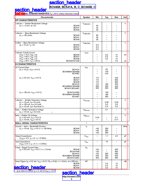 Python Pdftotree