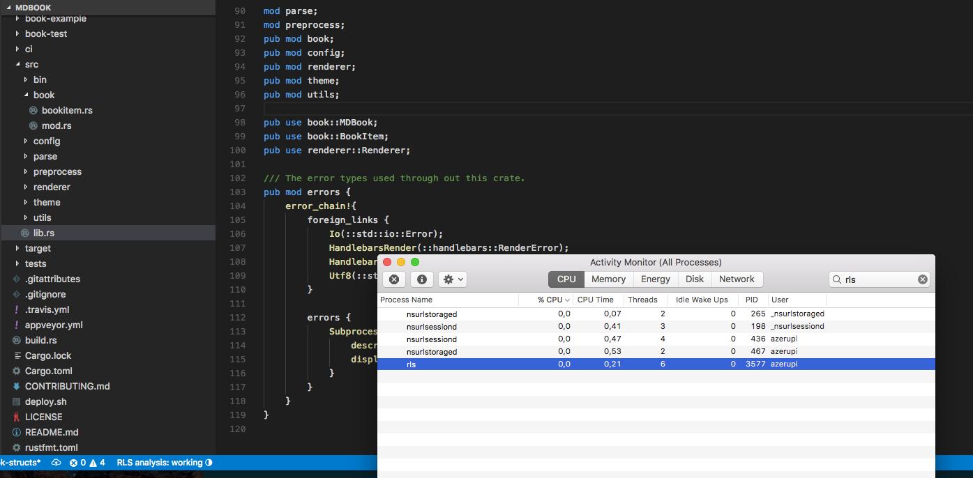 RLS analysis: working ◐