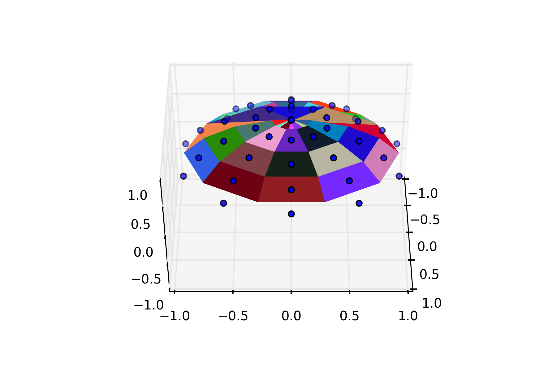 Question: Spherical Voronoi Diagram for Generators in a