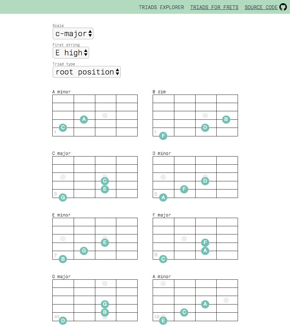 guitar triads