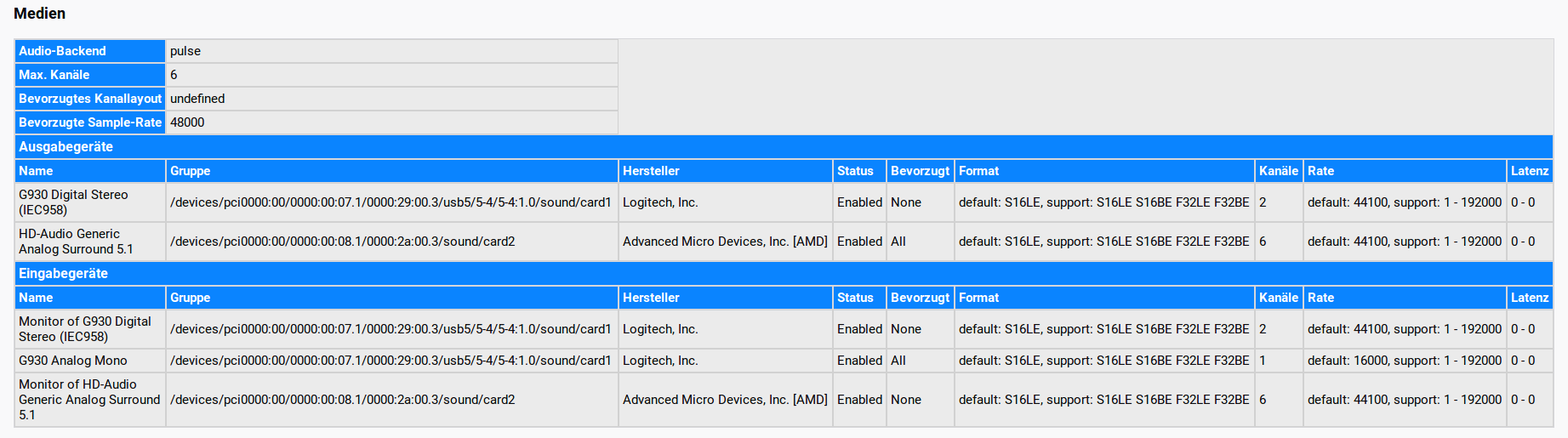 With 5 1 channel config, audio will be only on the left side