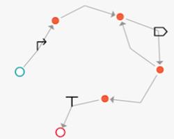edge-graph