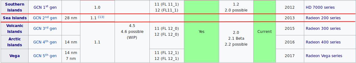 Developers - Test final Monero POW cryptonight_v8 -