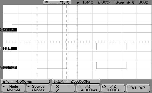 LPC dedge pulse width