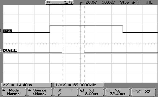 AVR2 dedge step width
