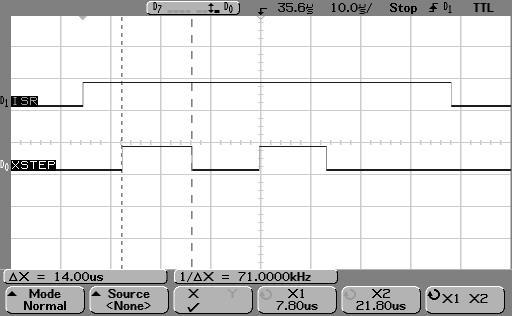 AVR4 dedge step width quadstep