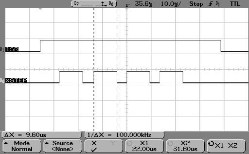 AVR6 quadstep step width