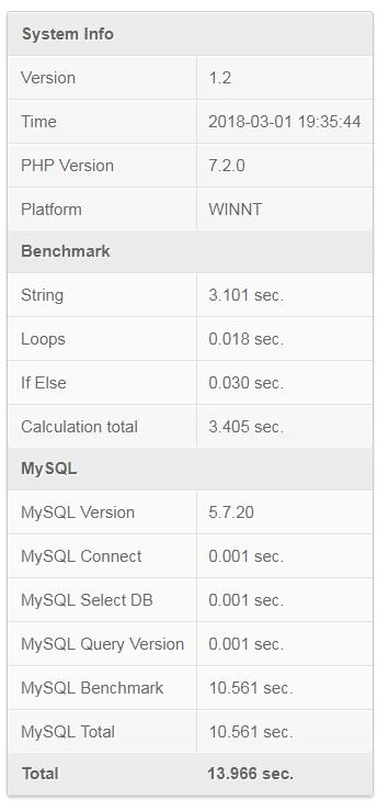 benchmark_v12