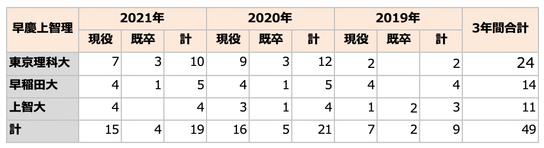 Screen Shot 2021-06-30 at 12 08 40
