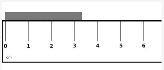 Ruler measuring a block