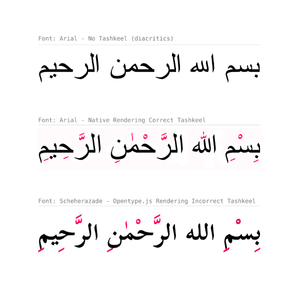 Arabic text is not rendered correctly · Issue #364 · opentypejs