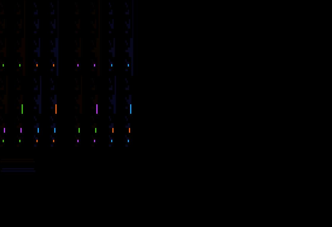 hgr_bytes_diff