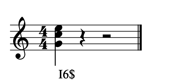 Roman Numeral : Figured Bass in OSMD