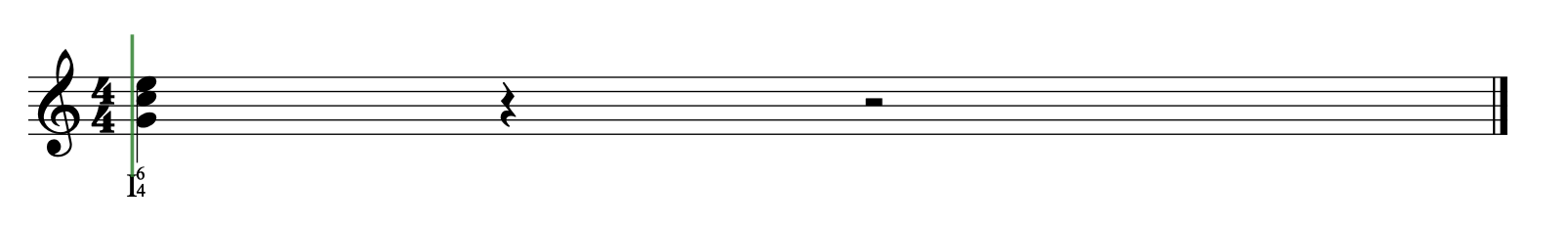 Roman Numeral : Figured Bass in Sibelius