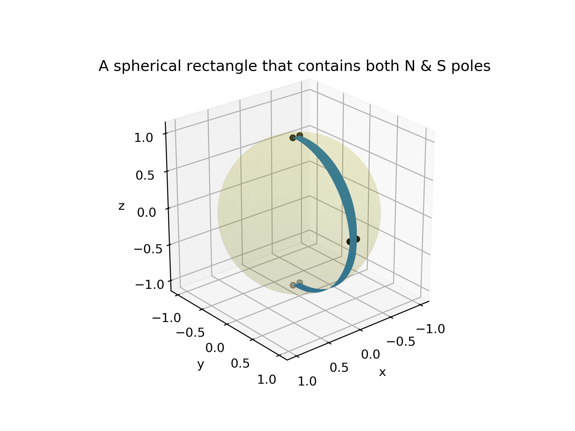 Matplotlib 3d Plot Sphere