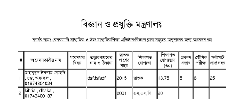 all new bangla gud marar golpo