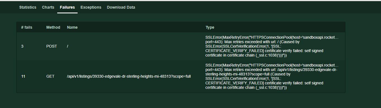 SSL Error when using Http Request · Issue #751 · locustio/locust