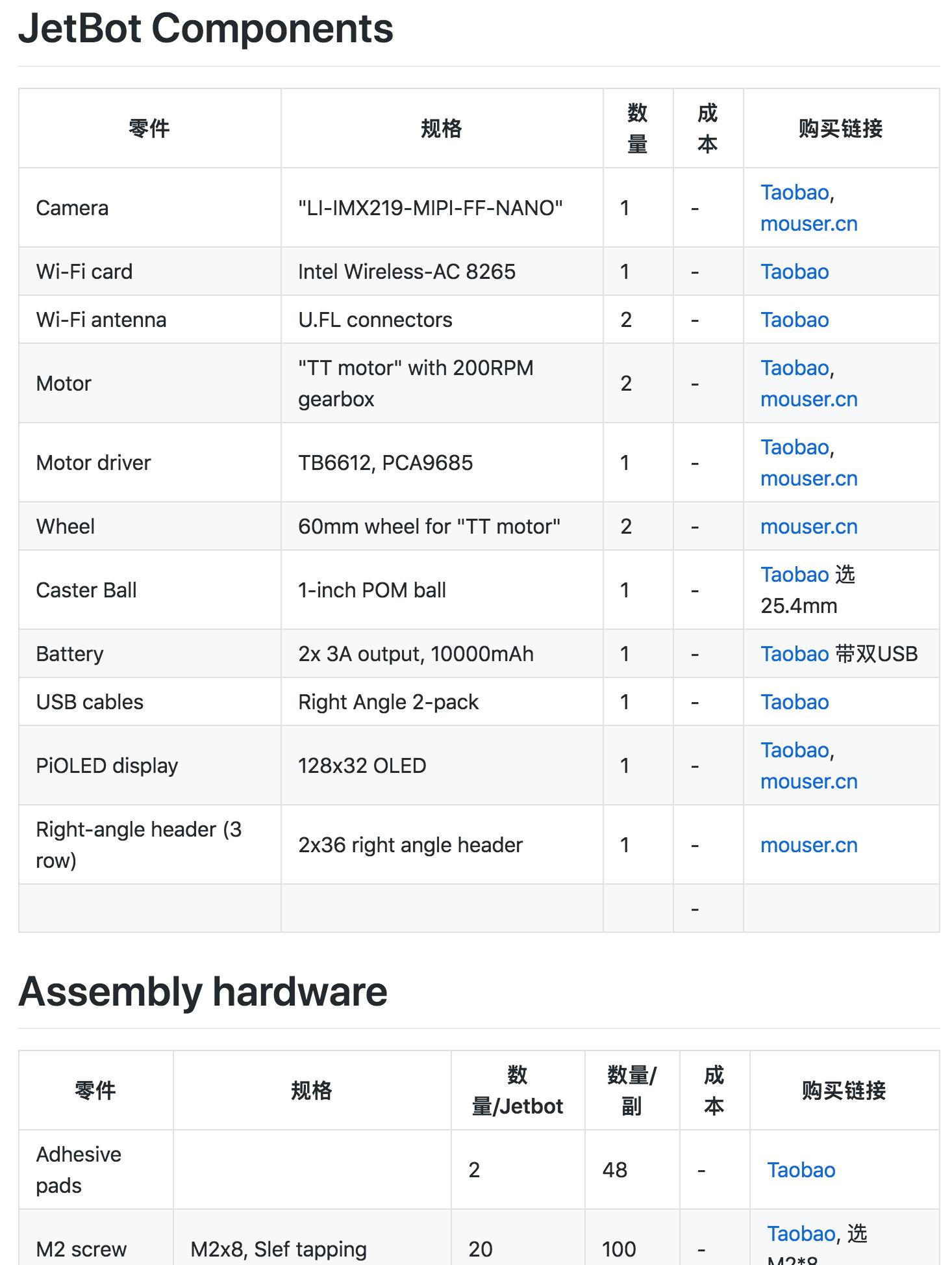 NVIDIA 基于自家Jetson Nano 开源机器人Jetbot DIY 资料汇总- V2EX