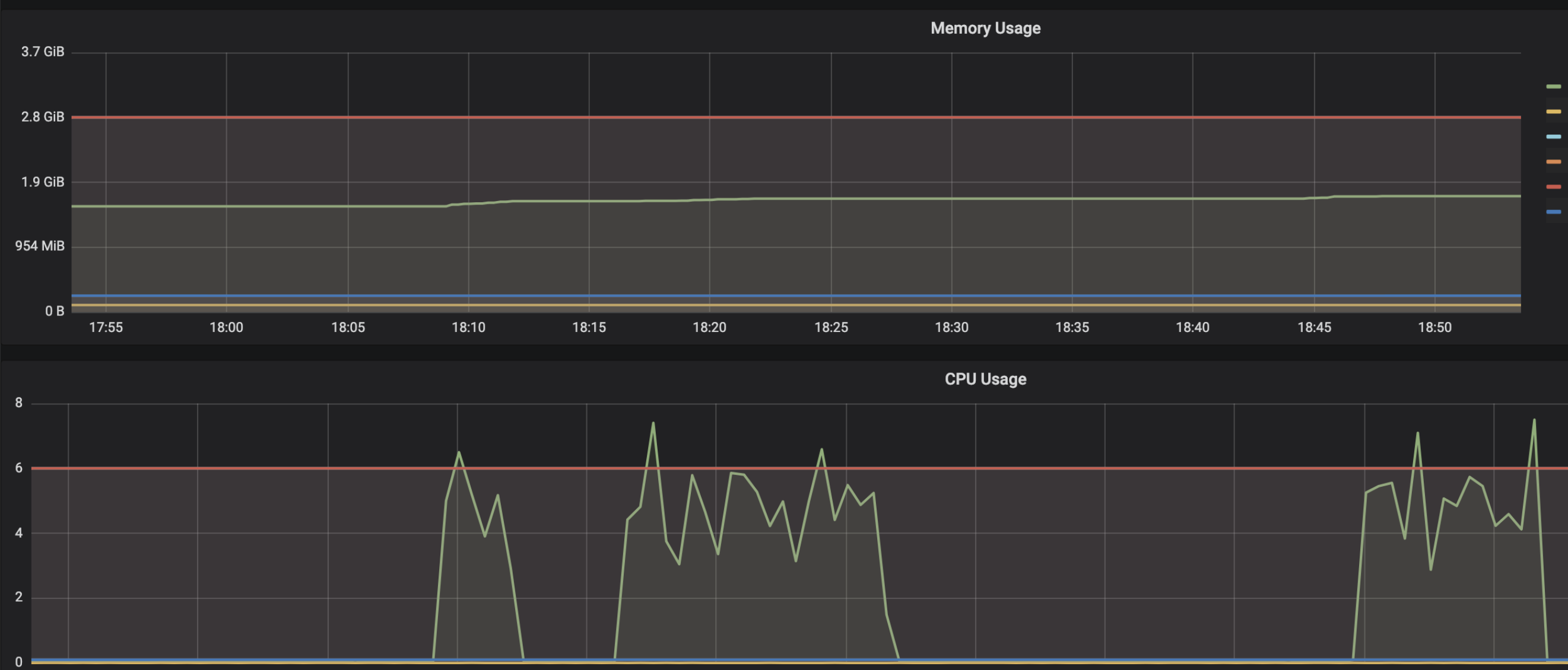 Sharp increase in memory usage -> server is killed · Issue
