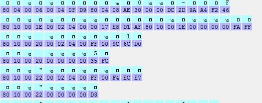 Serial(2) only works first loop after reboot, Serial(1) works fine