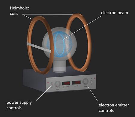 Apparatus schematic