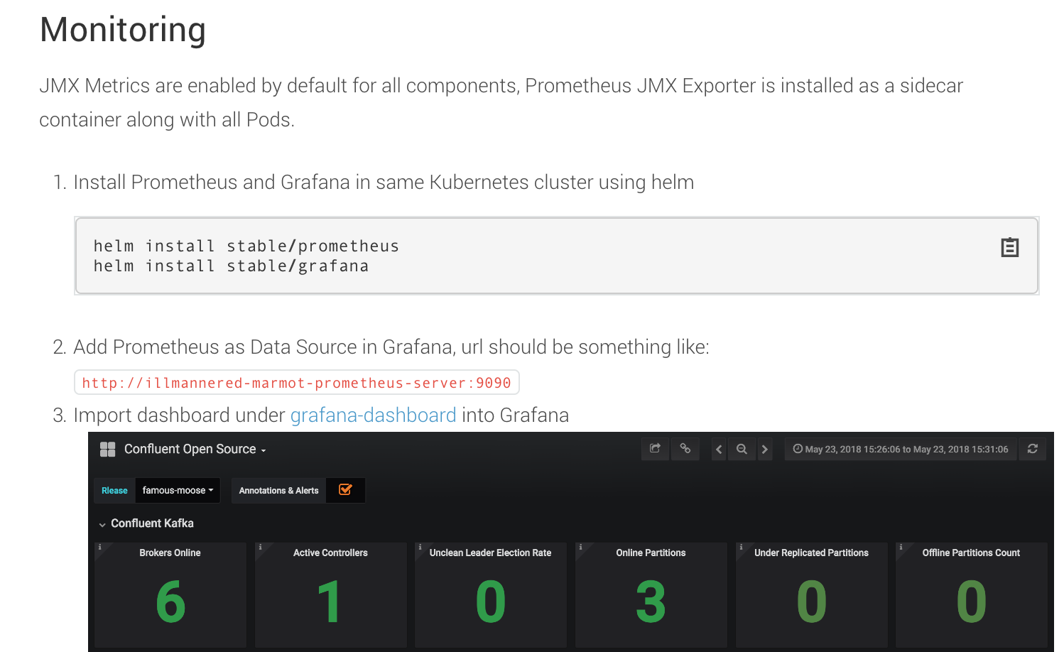 Documentation for monitoring part (Grafana) is incorrect and