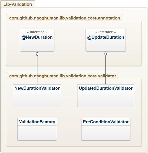 UML-diagram_Lib-Validation_v0.3.0_2018-03-09_05-36.png