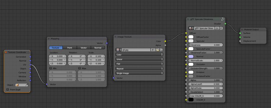 Blender doesn't export textures · Issue #46 · KhronosGroup