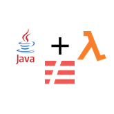 How to create a REST API in Java using DynamoDB and Serverless