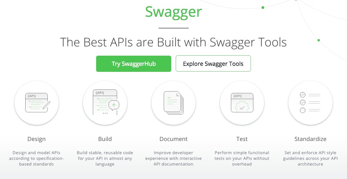 Building an API using the Swagger toolchain • Rupak Ganguly